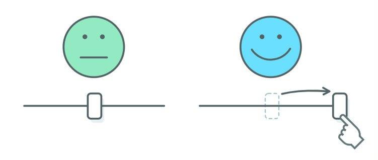 Sliders om tevredenheid te meten